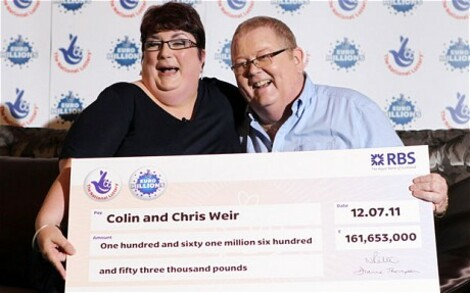 Biggest EuroMillions Winners