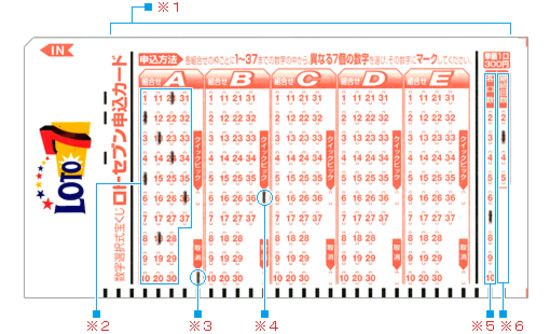 Japan Loto 7 Ticket