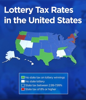 USA Lottery Tax Rates